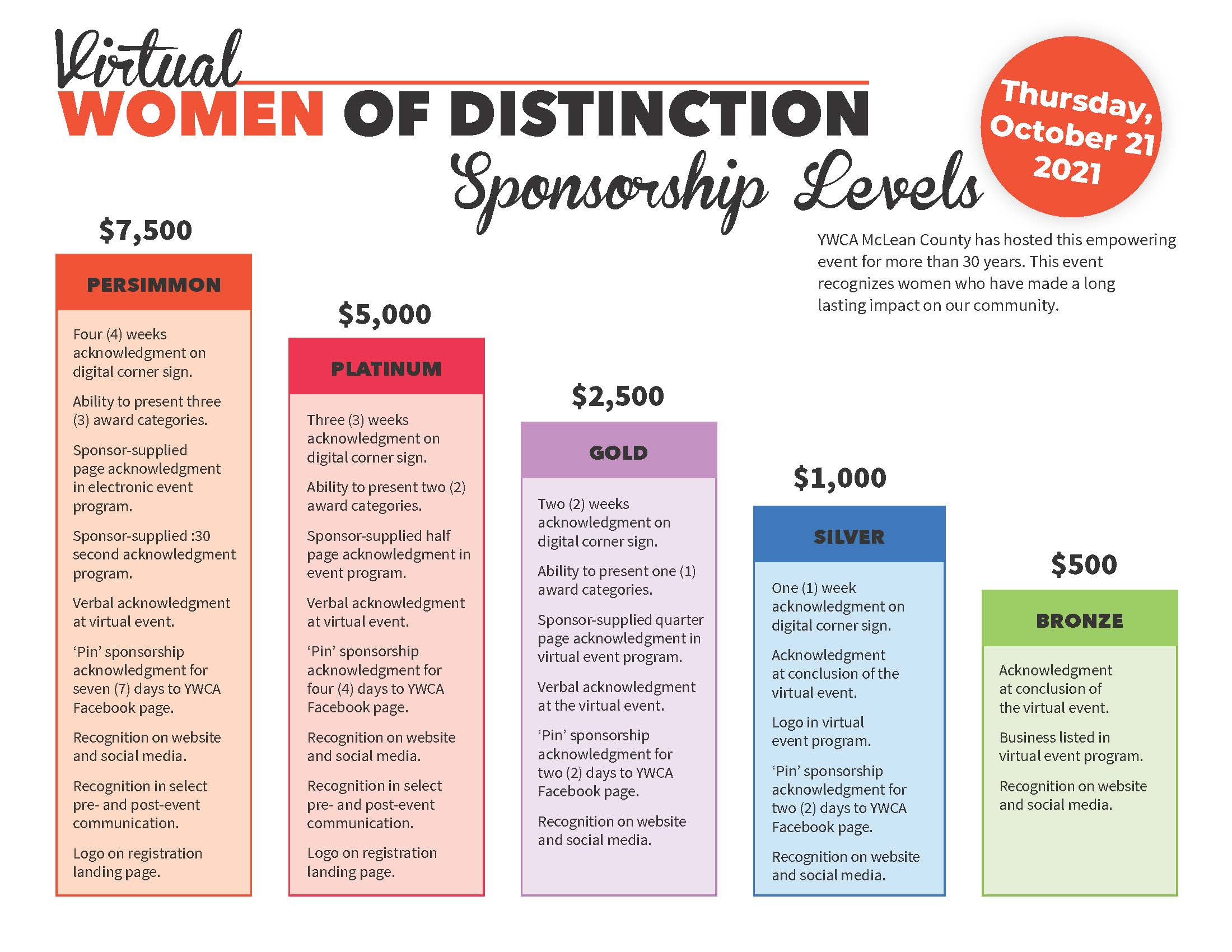 YWCA Women of Distinction Sponsorships 2021